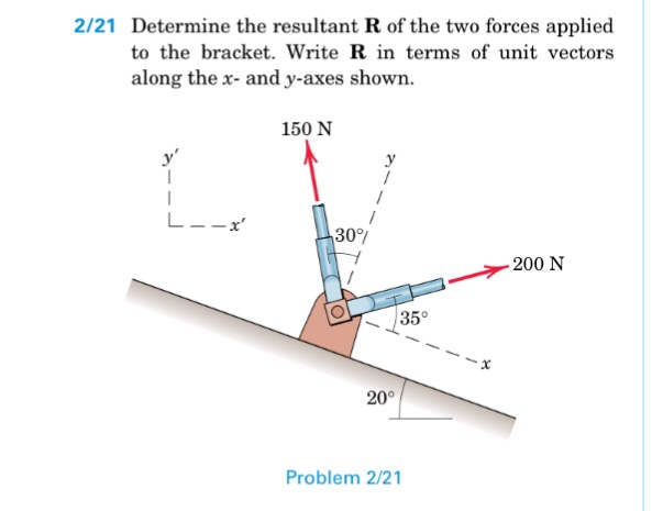 2/21 Determine The Resultant R Of The Two Forces A