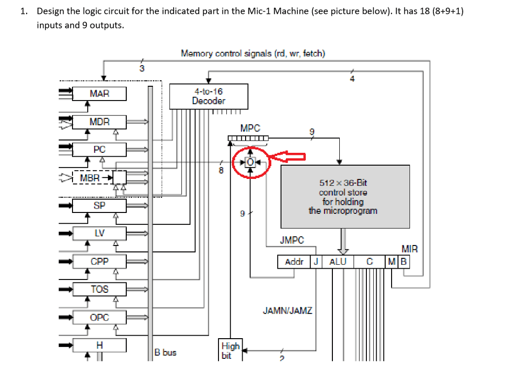 hight resolution of design the logic circuit for the indicated part in the mic 1 machine see