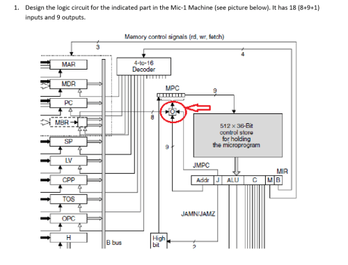 small resolution of design the logic circuit for the indicated part in the mic 1 machine see