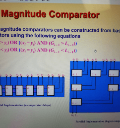 8 bit magnitude comparator larger magnitude comparators can be constructed from basic 2 bit [ 1024 x 768 Pixel ]