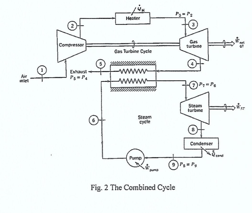 medium resolution of a combined cycle power plant as illustrated in fi