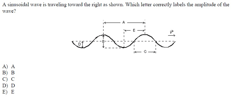 A Sinusoidal Wave Is Traveling Toward The Right