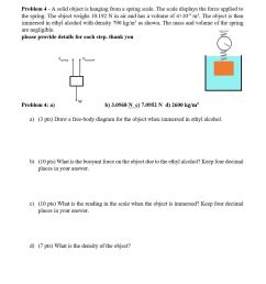problem 4 a solid object is hanging from a spring scale the scale displays [ 1001 x 1024 Pixel ]