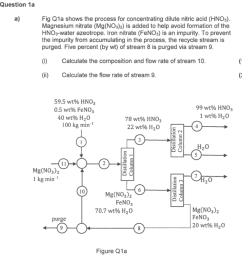 question 1a a fig q1a shows the process for concentrating dilute nitric acid hno3 [ 1024 x 880 Pixel ]