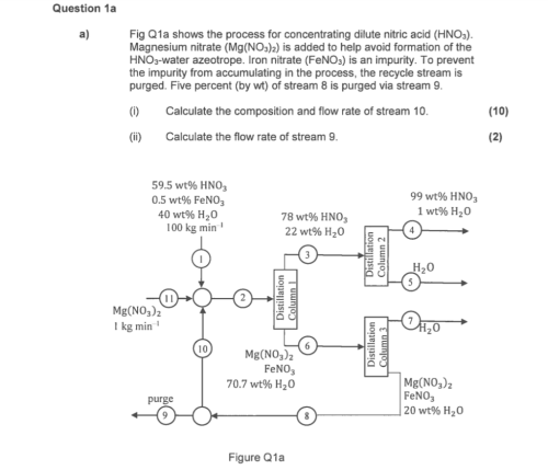 small resolution of question 1a a fig q1a shows the process for concentrating dilute nitric acid hno3