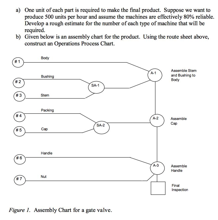 medium resolution of show transcribed image text