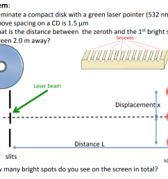 problem you illuminate a compact disk with a green laser pointer 532 nm  [ 1024 x 841 Pixel ]