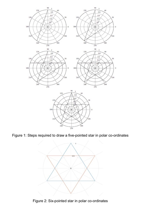 Solved: Problem 2: The Easiest Way To Draw A Star In MATLA