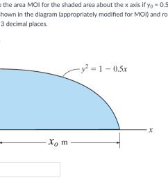 determine the area moi for the shaded area about the x axis if yo 0 52 [ 1024 x 811 Pixel ]