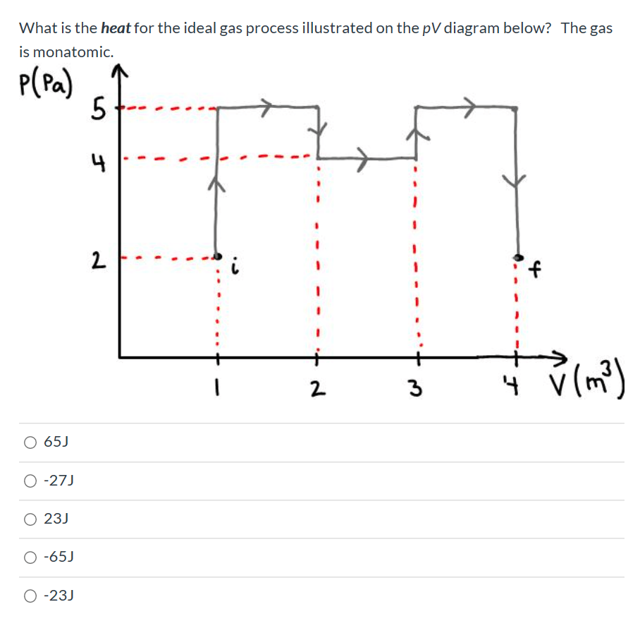 hight resolution of question what is the heat for the ideal gas process illustrated on the pv diagram below the gas is monatomic p pa 5 4 4 3 65j o 27j 23j 65j o 23j