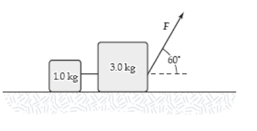 Two Blocks Connected By A String Are Pulled Across