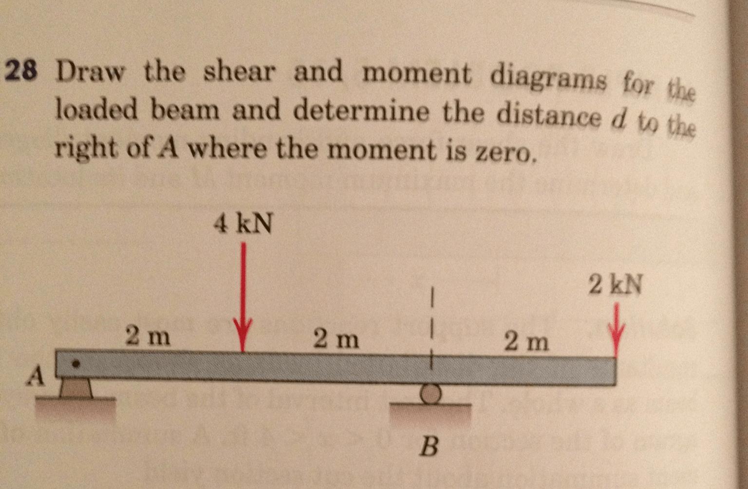 shear and moment diagram calculator nissan sentra wiring download free beam program software pachelper