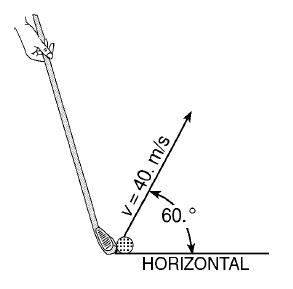 The Diagram Below Shows A Golf Ball Being Struck