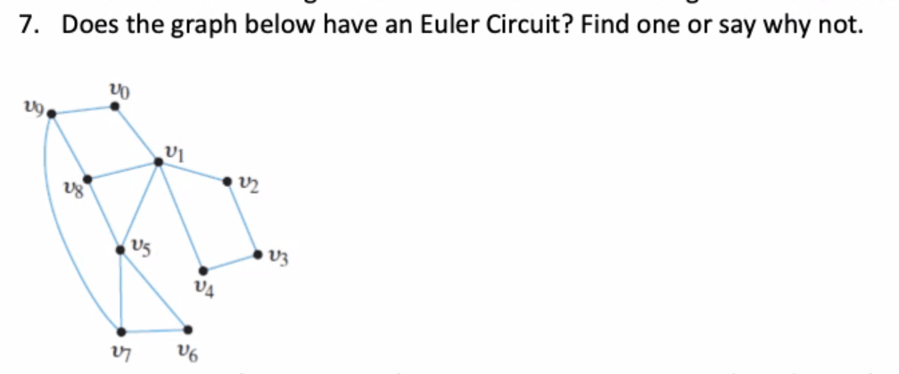7. Does the graph below have an Euler Circuit? Find