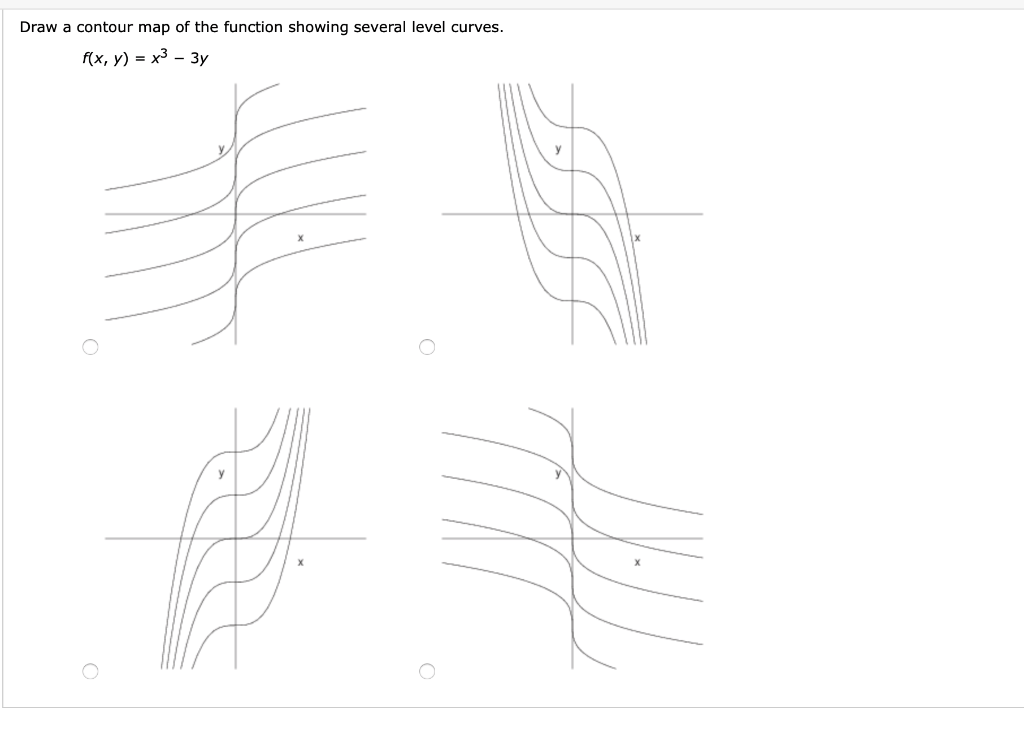 Solved: Draw A Contour Map Of The Function Showing Several