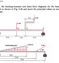 question 1 draw the bending moment and shear force diagrams for the beam [ 1024 x 819 Pixel ]