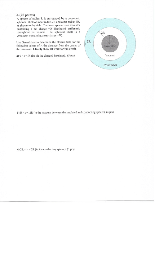 A Sphere Of Radius R Is Surrounded By A Concentric