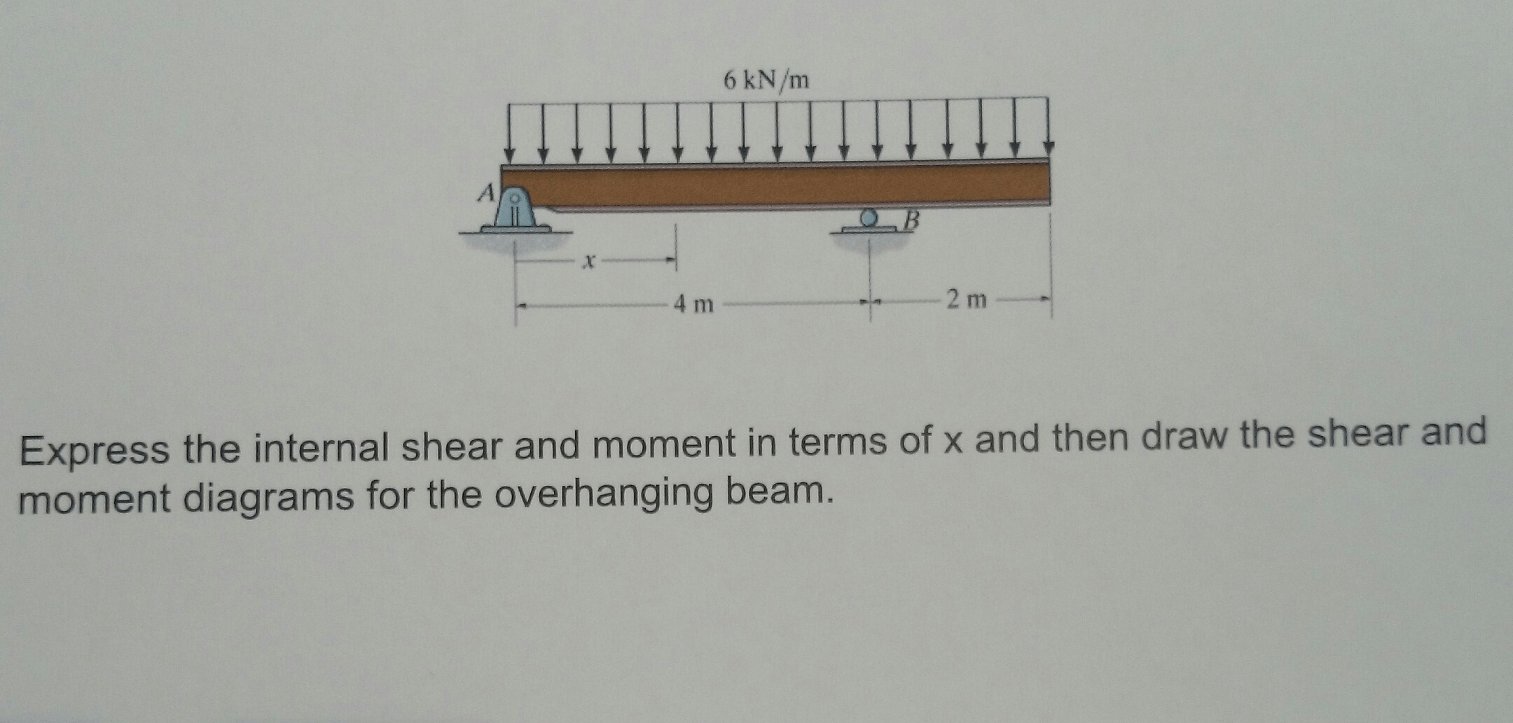 shear moment diagram cantilever beam pioneer car audio wiring express the internal and in terms chegg