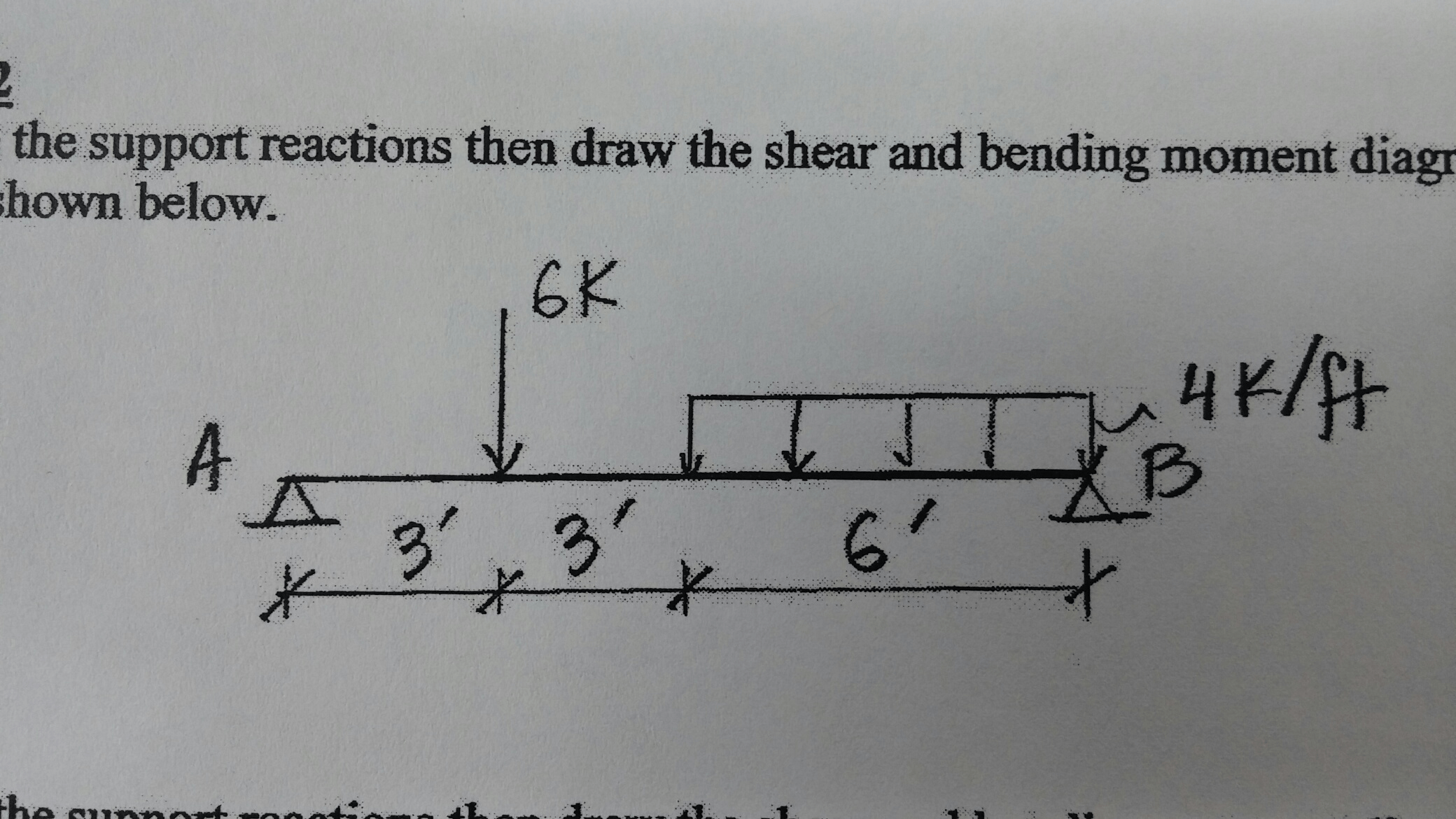 how to draw shear and bending moment diagrams 240sx wiring diagram stereo determine the support reactions then drawthe