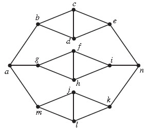 1.For Which Values Of N Does Kn, The Complete Graph