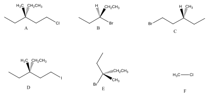 Rate These Alkyl Halides As Either 1 Degree (primary