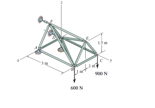 For The Space Truss Shown (supported By A Ball-and-socket