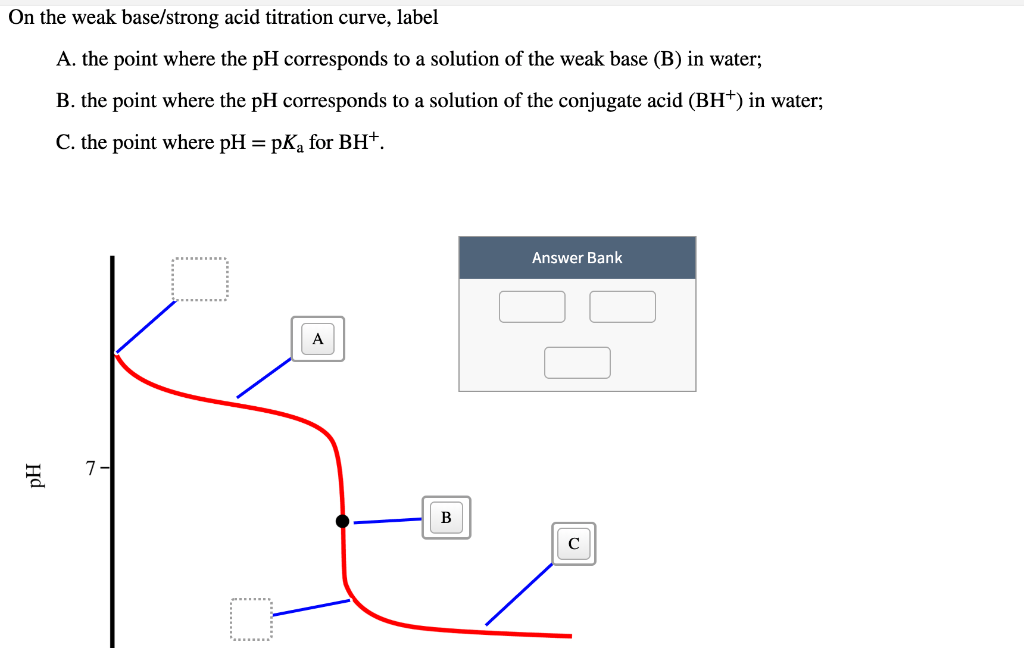 Solved: On The Weak Acid/strong Base Titration Curve, Labe