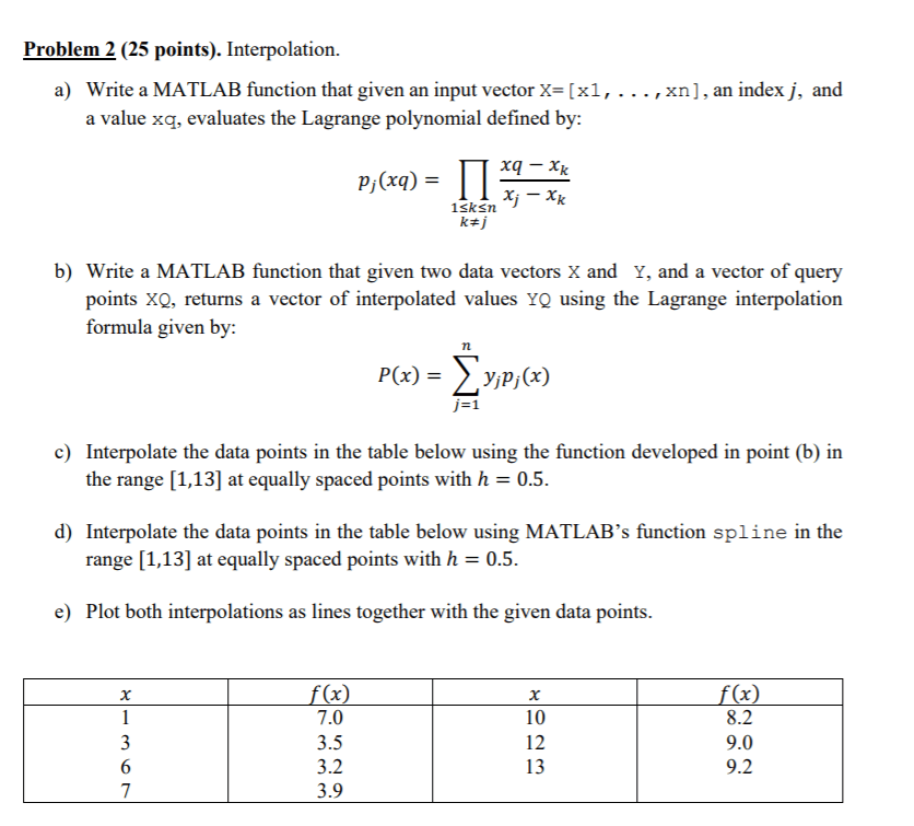Solved: Problem 2 (25 Points). Interpolation. A) Write A M...   Chegg.com