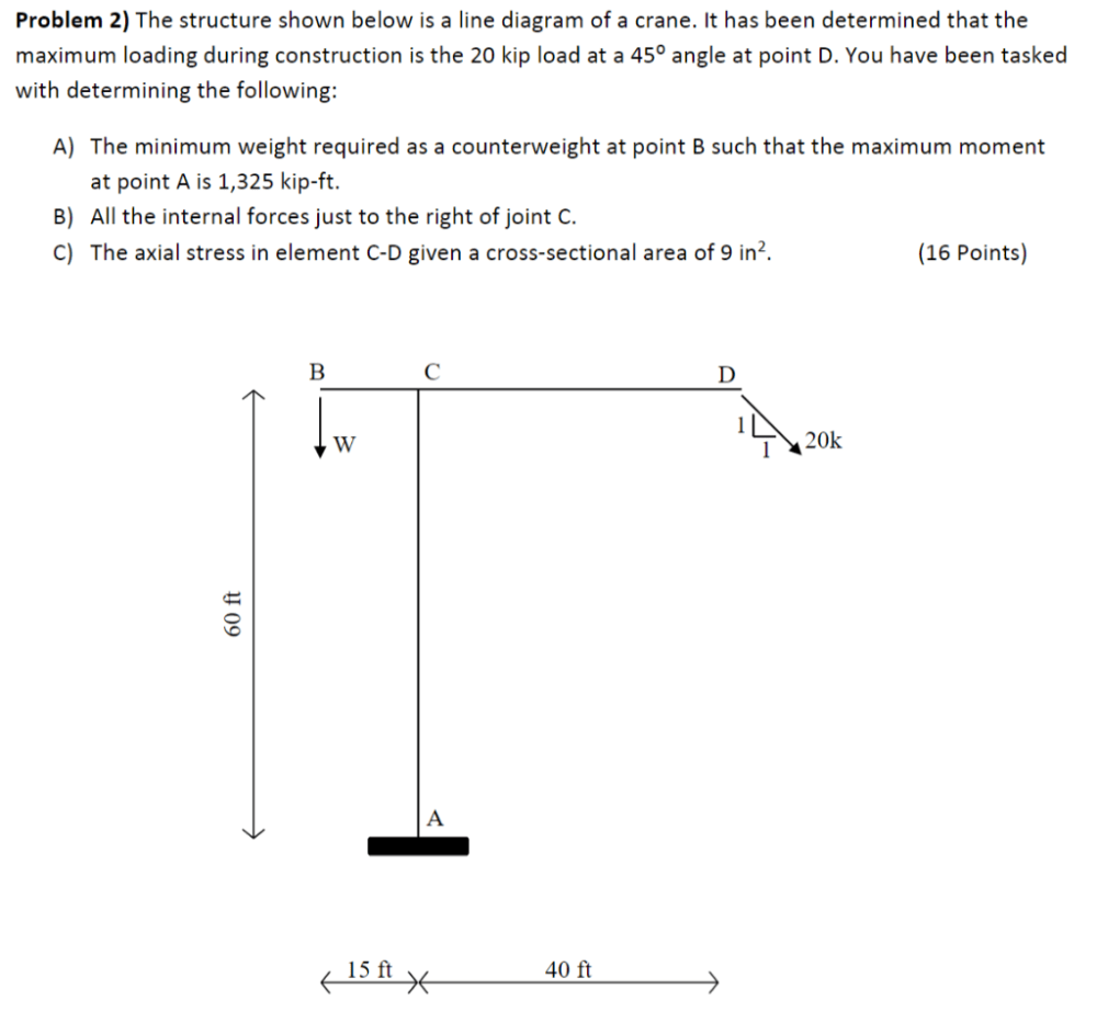 medium resolution of problem 2 the structure shown below is a line diagram of a crane it