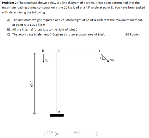 small resolution of problem 2 the structure shown below is a line diagram of a crane it