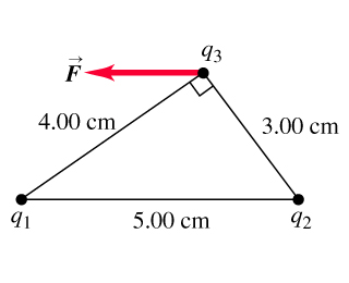 Three Charges Are Placed As Shown In The Figure