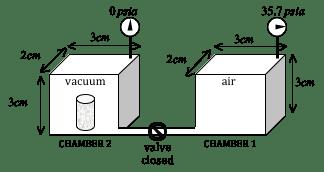 A Clean And Dry Sandstone Core (bulk Volume=4.46cc