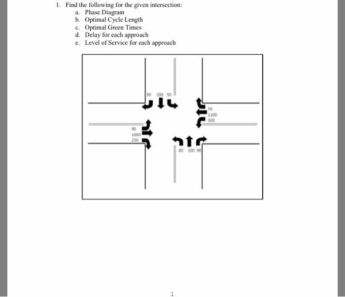 Solved: Find The Following For The Given Intersection: Pha