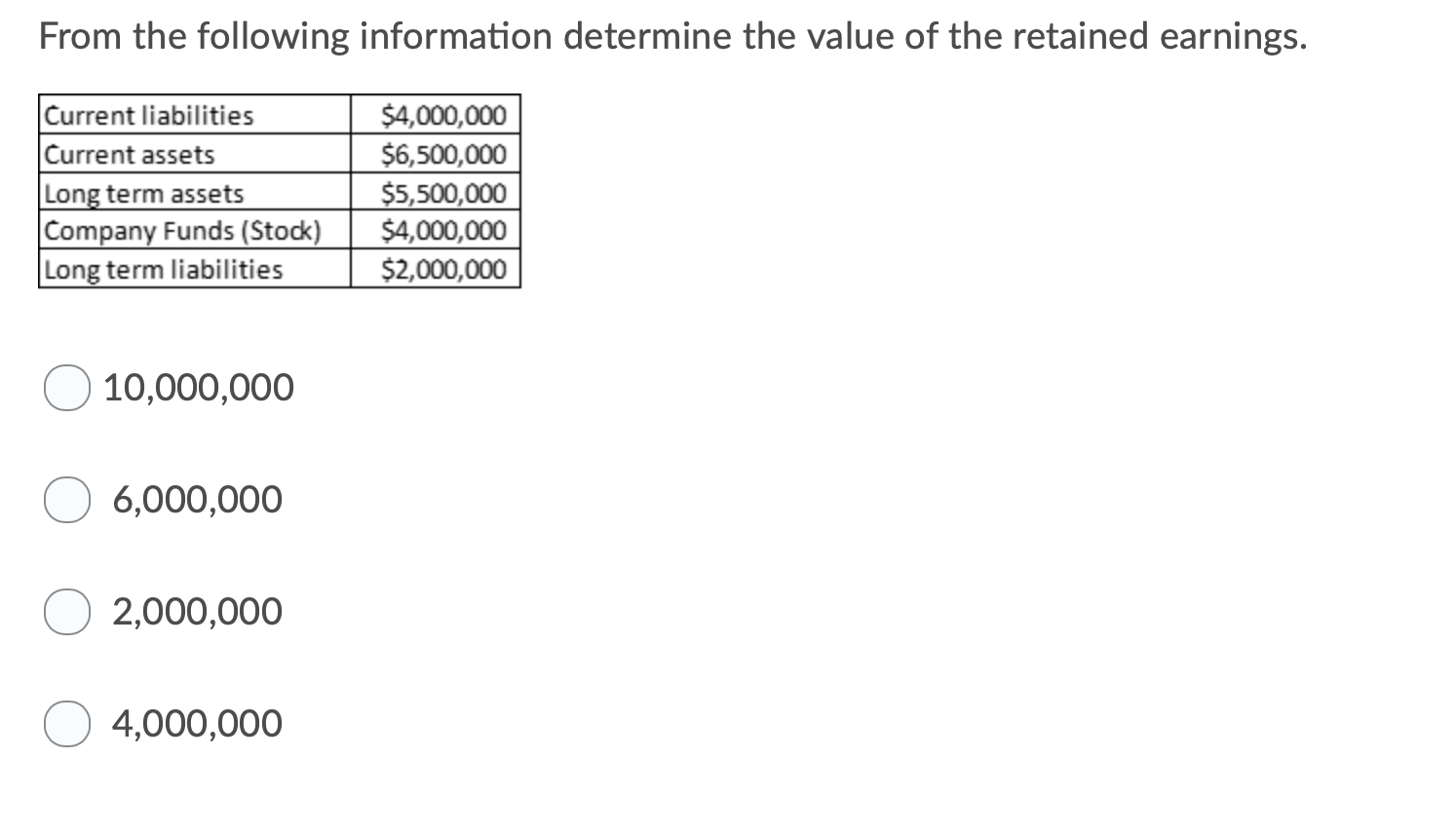 Solved: From The Following Information Determine The Value