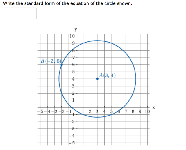 Solved Write the standard form of the equation of the circle