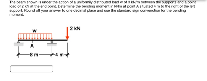 Solved: The Beam Shown Is Under The Action Of A Uniformly