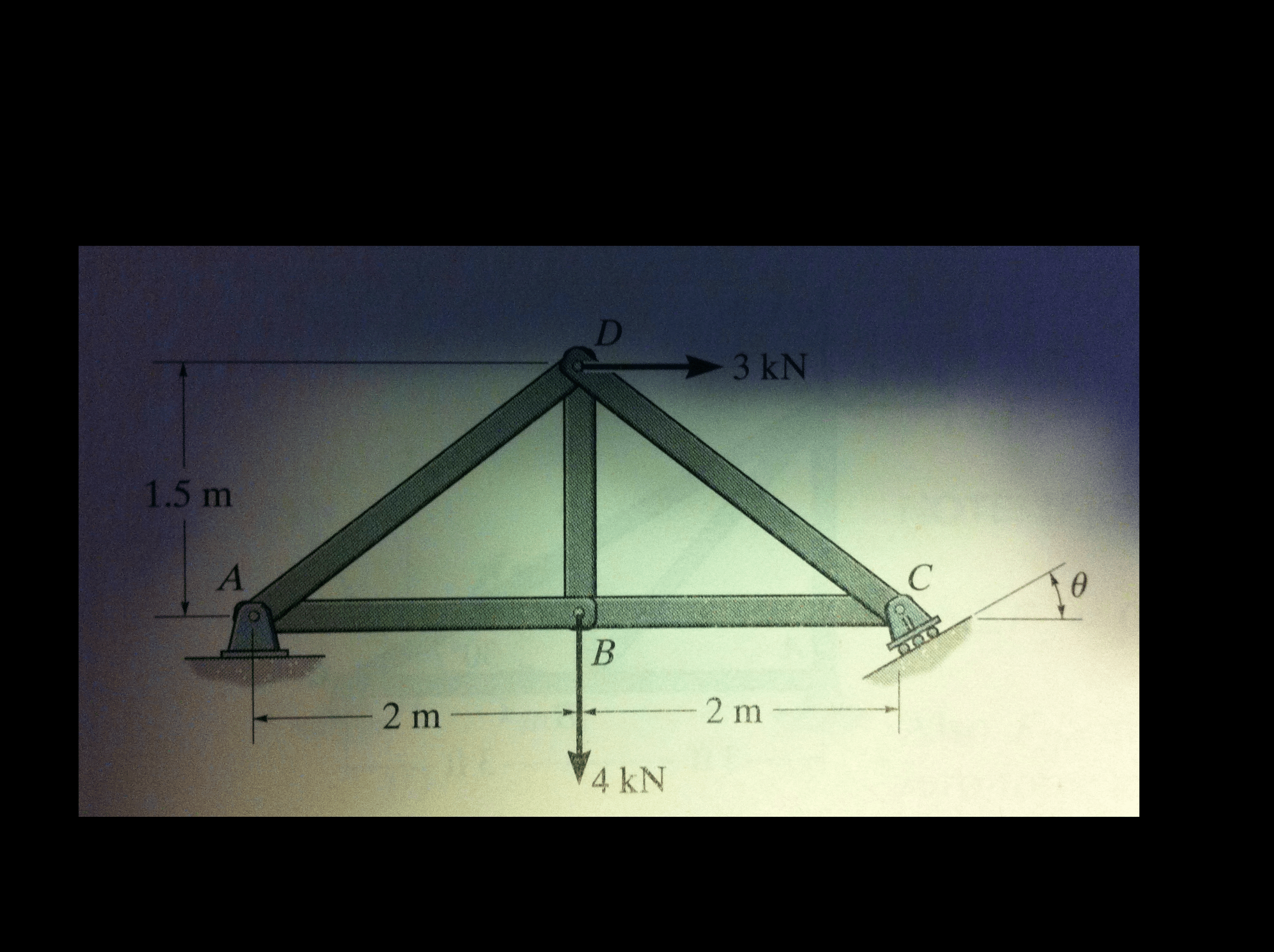 truss tension and compression diagram pool light transformer wiring determine the force in each member of