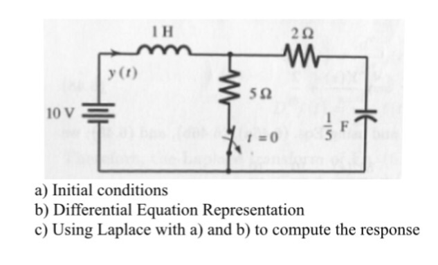 Solved: A) Initial Conditions B) Differential Equation Rep