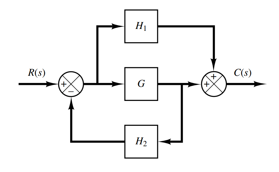Solved: Make The Equivalent Signal Flow Graph Of The Block