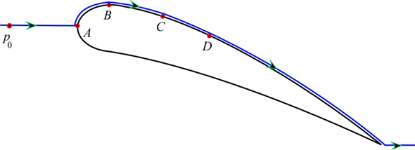Solved: Air flows over the airfoil shown in Fig. P3.20