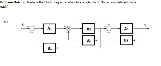 Block Diagram Reduction Problems And Solutions