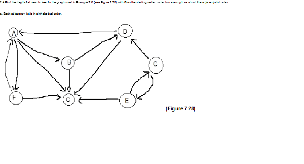 7.4 Find The Depth-first Search Tree For The Graph