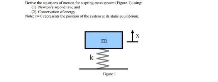 Solved: Derive The Equations Of Motion For A Spring-mass S