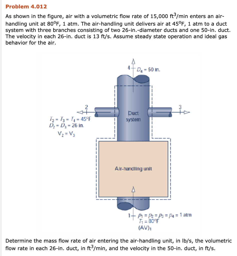 hight resolution of problem 4 012 as shown in the figure air with a volumetric flow rate of 15 000