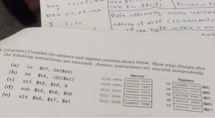 Solved: Consider The Memory And Register Contents Shown Be