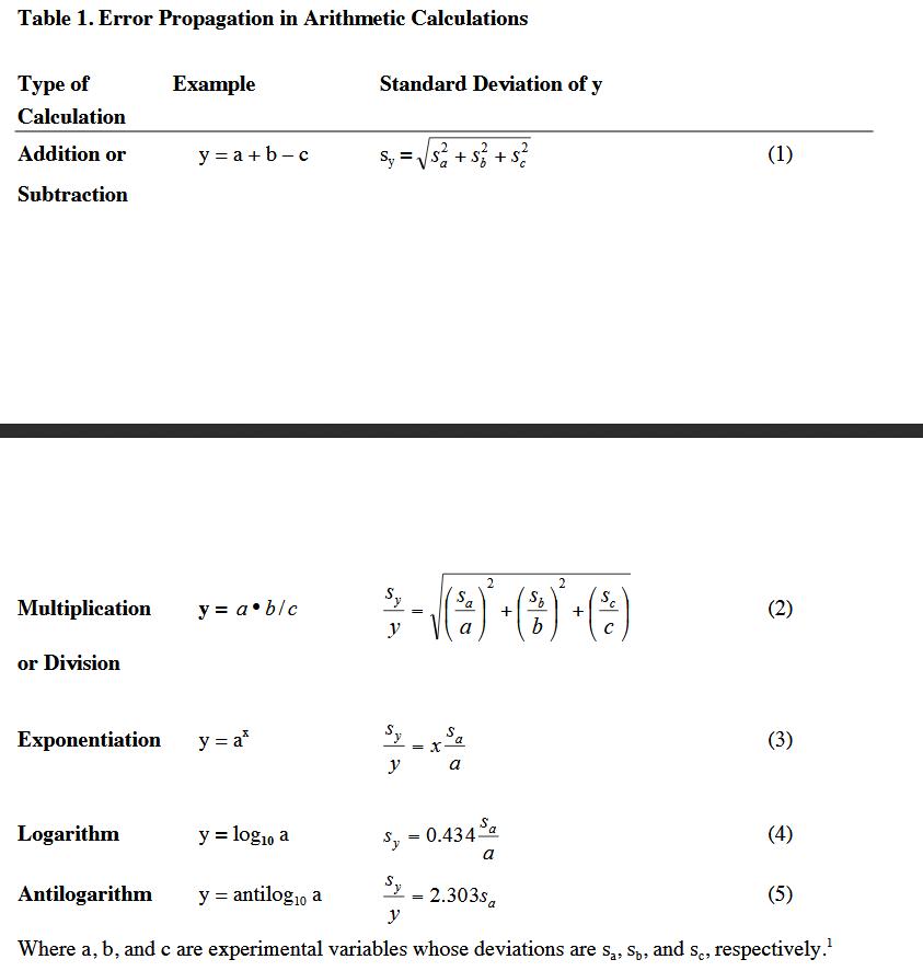 Table 1. Error Propagation In Arithmetic Calculati...   Chegg.com