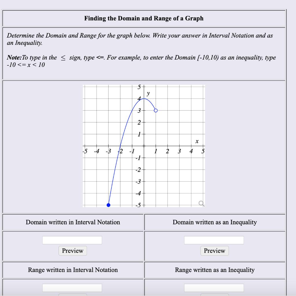 Domain And Range Notation