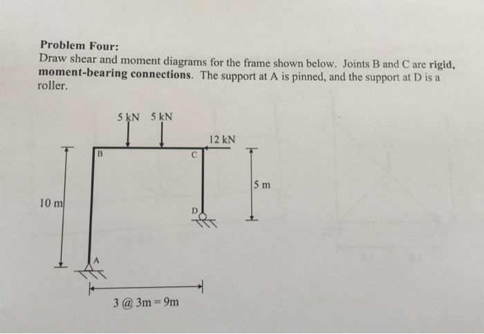 Draw The Shear And Bending Moments Diagrams For The Frame Shown