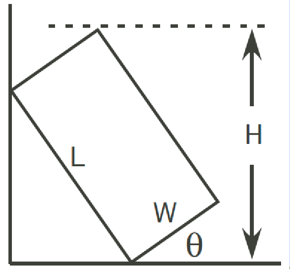 A Rectangular Box Of Length L And Width W Rests