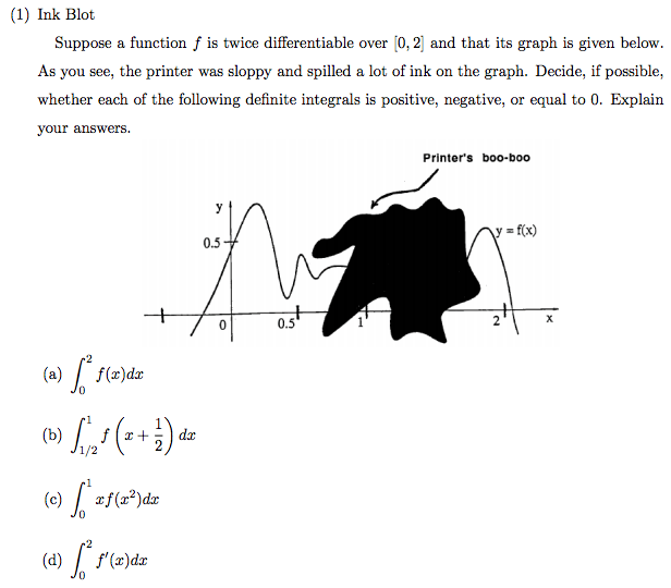 Ink Blot Suppose A Function F Is Twice Differentiable
